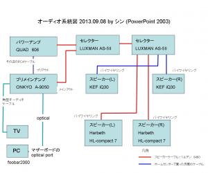 オーディオ系統図20130908