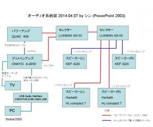 オーディオ系統図20130407